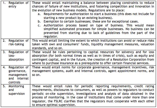 FSLRC_MicroPrudentialRegulation
