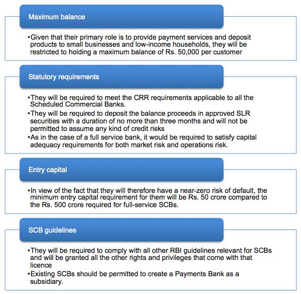 payments_partII_ccfs