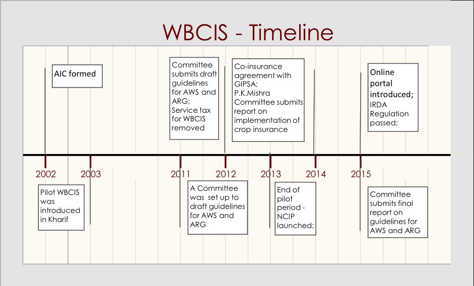 WBCIS_1