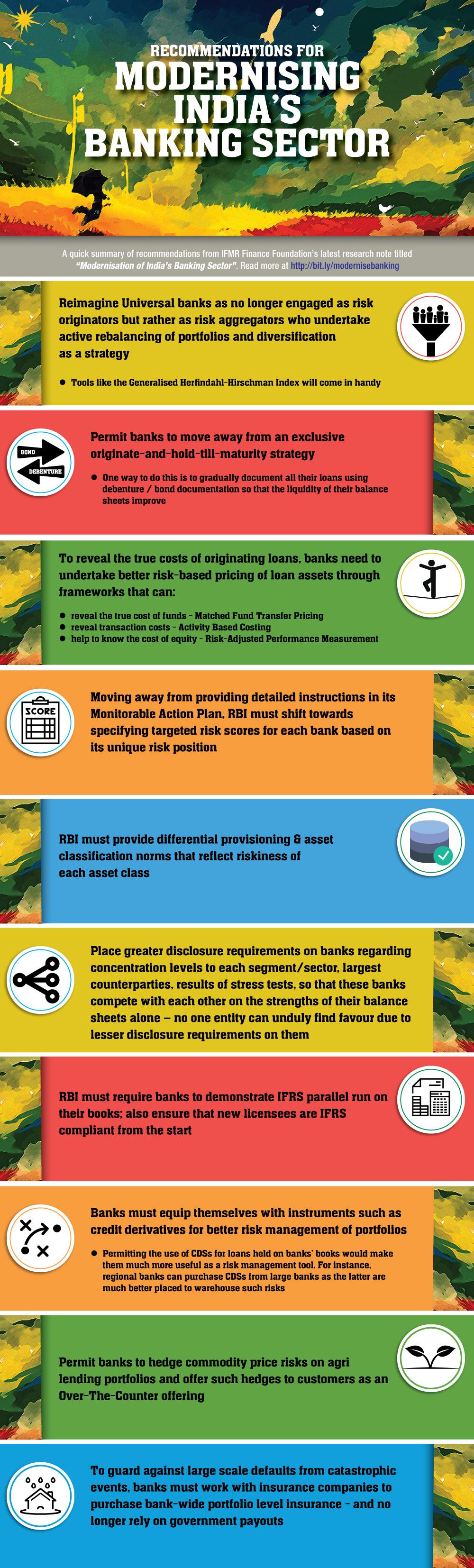 modernisebanking_infograph